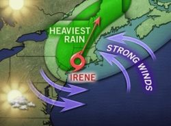 Sunday-weather-hurricane-irene